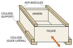 Antibascule   Bois+ Le Bouvet