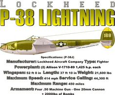 WARBIRDSHIRTS.COM presents Fighters available on Polos, Caps, T-shirts, Sweatshirts and more. featuring here in our Fighter collection the P-38 Lightning
