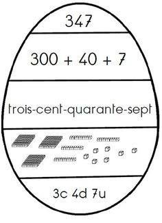 Jeu de mathématiques - Les œufs de numération jusqu'à 599 Numbers Preschool, Math Numbers, Preschool Kindergarten, Math Term, Ontario Curriculum, School Organisation, Study Board, Montessori Math, Teachers Corner