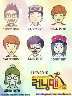 Running Man ♡ The dates of birth. Ji Suk Jin, the oldest while Lee Kwang Soo is the youngest ^__^ Running Man Korean, Ji Hyo Running Man, Korean Tv Shows, Korean Variety Shows, Runing Man, Running Man Members, Monday Couple, Park Shin, Kim Jong Kook