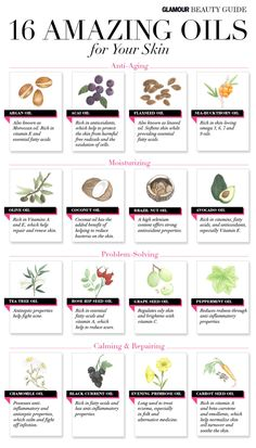 "From argan to coconut, natural oils are totally having a moment. So which trendy, all-powerful oil is right for your skin type? We spoke with Dr. Joshua Zeichner, director of cosmetic and clinical research in the Department of Dermatology at Mount Sinai Medical Center, to come up with this handy-dandy guide. Here's a bit more info about the natural oils in each category, from Dr. Zeichner: On anti-aging: ""Oils used to prevent skin aging are rich in fatty acids and antioxidants. Omega..."