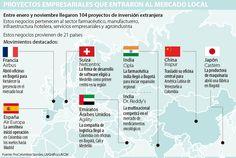 Cipla, Agility y Castem, entre las firmas que llegaron al mercado local este año Map, Location Map, Peta, Maps