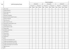 ADMINISTRASI GURU PROFESIONAL TERLENGKAP BISA DIEDIT (70 Berkas) ini bisa dijadikan salah satu kumpulan referensi untuk digunakan dan diedit oleh para guru guna melengkapi dokumen administrasi guru di sekolah.