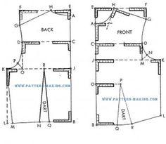 DIY bodice pattern.