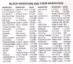 Black History Month: after learning about famous African American inventors, hold an Invention Convention in the classroom. Description from pinterest.com. I searched for this on bing.com/images