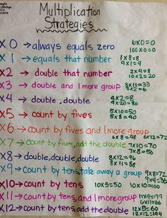 Times table anchor chart :) fourth grade math, grade 5 math, learning multiplication Multiplication Strategies, Teaching Multiplication, Math Strategies, Math Resources, Teaching Math, Math Tips, Multiplication Chart, Math Fractions, Multiplication Properties