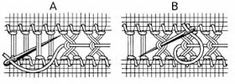 Weaving Patterns, Lace Patterns, Embroidery Patterns, Drawn Thread, Thread Work, White Embroidery, Hand Embroidery, Bargello, Hand Stitching