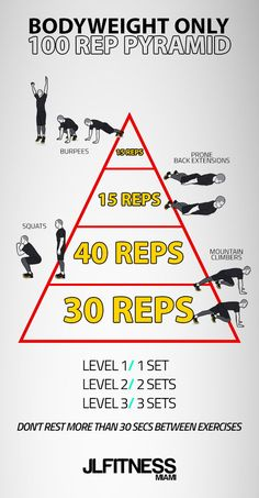 Bodyweight Only 100 Rep Pyramid