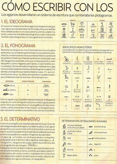 Art Escritura Jeroglificos 1.gif 1.460×2.039 píxeles