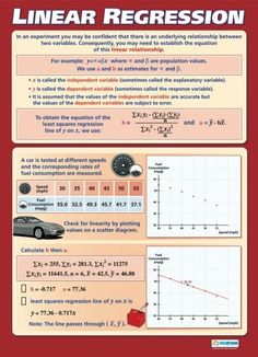 From our Maths A-level poster range, the Linear Regression Poster is a great educational resource that helps improve understanding and reinforce learning. Maths A Level, Gcse Maths Revision, Statistics Math, Machine Learning Deep Learning, Machine Learning Artificial Intelligence, Linear Regression, Math Poster, Math Formulas, School Posters