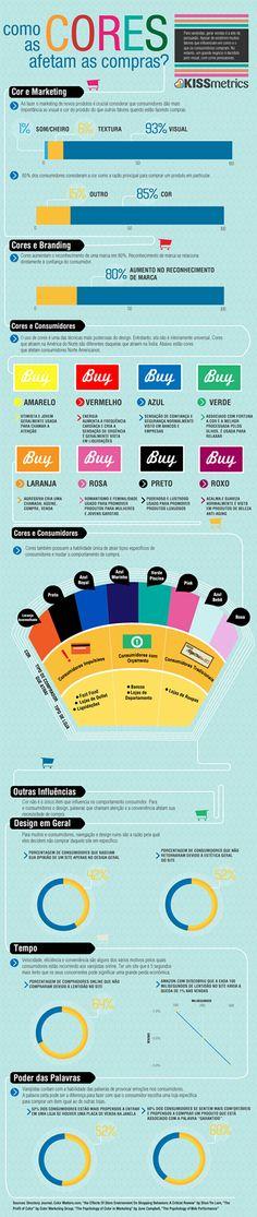 Como as cores influenciam no comportamento de compras? Interessantes dados desse infográfico!  www.tendenciasdigitais.net