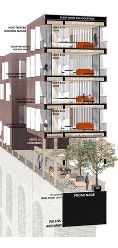 Gallery of Competition-Winning Design Proposes Wood Housing Addition to Fourth-Century Aqueduct in Istanbul - 4