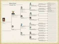 free family tree template | free blank family tree template. lank ...