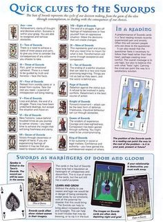 What Are Tarot Cards? Made up of no less than seventy-eight cards, each deck of Tarot cards are all the same. Tarot cards come in all sizes with all types of artwork on both the front and back, some even make their own Tarot cards Tarot Card Spreads, Tarot Cards, Tarot Astrology, Religion, Tarot Card Meanings, Tarot Readers, Oracle Cards, Card Reading, Tarot Decks