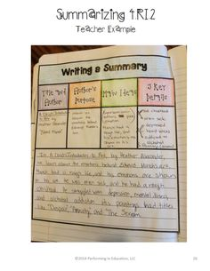 Back to School with Interactive Notebooks - Performing in Education
