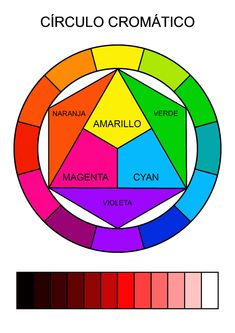 CÍRCULO CROMÁTICO RESUELTO con nomi Cyan Magenta, 3d Art Drawing, Pencil Design, Coloring Tips, Color Meanings, Social Art, School Art Projects, Art Lessons Elementary, Color Theory