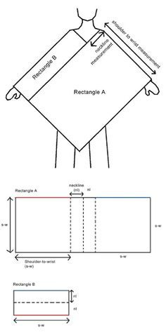 Universal poncho diagram %u2013 The simplest construction method. If you can make a rectangle, you can make this.