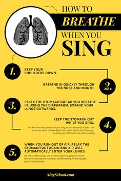 Breath support is the basis for everything in singing. If you do it properly you should have zero tension in your throat. Its also the reason you can make a sound in the first place because without moving air theres nothing to vibrate the vocal cords. Vocal Lessons, Singing Lessons, Singing Tips, Music Lessons, Singing Quotes, Singing Exercises, Vocal Exercises, Writing Lyrics, Music Writing