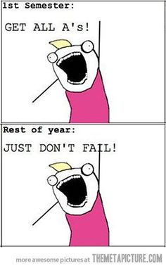 first semester vs. rest of the year