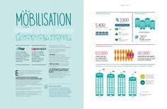 Pages 6-7 du rapport annuel 2013 de l'Agefiph