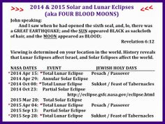 Four Blood Moons. History shows that LARGE events happen to Israel, and THEN the Blood Moons appear. What will happen?
