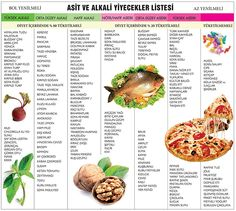 alkali diyet listesi