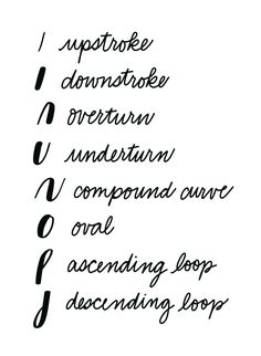 Hand Lettering: The 8 Basic Brush Strokes - Amy Latta Creations Brush Lettering Worksheet, Brush Lettering Quotes, Hand Lettering Practice, Hand Lettering Alphabet, Hand Lettering Fonts, Graffiti Alphabet, Typography, Calligraphy Worksheet, Hand Lettering Styles