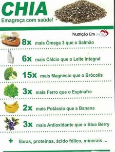 Sobre a Chia Healthy Living Tips, Healthy Tips, Healthy Eating, Healthy Recipes, Fitness Nutrition, Health And Nutrition, Health And Wellness, Dieta Fitness, Menu Dieta