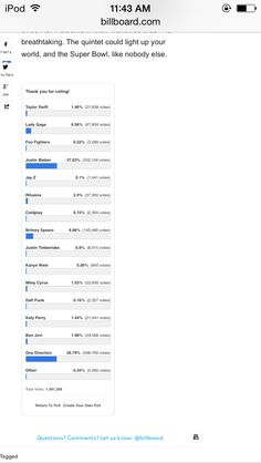 VOTE FOR 1D!!! Right now Jb is at 46% and 1D is at 47%. Please share this everywhere so we can get a better lead