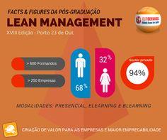 http://www.cltservices.net/pt-pt/formacao/pg-lean-management