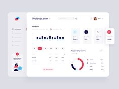 Hi there 🙌Once I said 'I never posted dashboards on Dribbble'. So it's a brief story of how this concept came up 😅Made with a self-improvement intention. Hope you like it!————————Thanks for wat. Web Design, Flat Design, Layout Design, Website Design, App Ui Design, Graphic Design, Dashboard Design, Dashboard Interface, Web Dashboard
