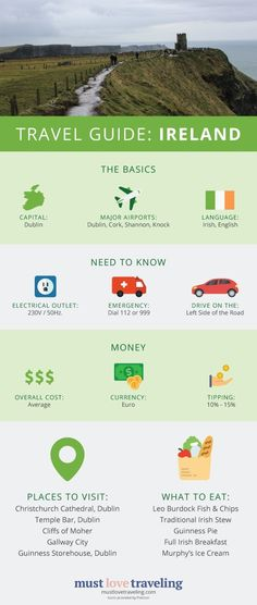 Ireland Travel Guide Infographic Taking a trip to Ireland? Ireland is full of stunning landscapes, friendly faces and fun attractions. Use this infographic as a guide for planning your trip! Ireland Travel Guide, Dublin Travel, Travel Europe, Italy Travel, Connemara, Belfast, Cool Places To Visit, Places To Travel, Travel Guides