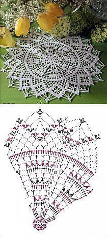 Breathtaking Crochet So You Can Comprehend Patterns Ideas. Stupefying Crochet So You Can Comprehend Patterns Ideas. Crochet Doily Diagram, Crochet Doily Patterns, Crochet Art, Crochet Home, Thread Crochet, Filet Crochet, Crochet Motif, Vintage Crochet, Crochet Dollies