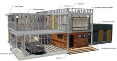 Steel Frame House, Steel House, Garage Apartments, Villa Design, Apartment Design, Man Cave, Tiny House, Home Goods, House Plans