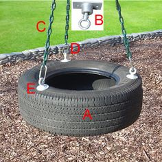 Parts and Components of A Tire Swing