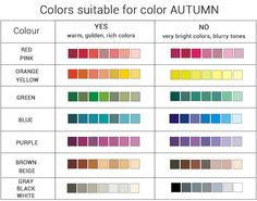How to identify your color type and to choose the appropriate clothes ⋆ RITO ⋆ - - Identify your colour type correctly, form your wardrobe, find out what clothing suits you best and what should be avoided. Soft Autumn Deep, Dark Autumn, Deep Winter, Light Spring, Soft Summer, Winter Colors, Spring Colors, Autumn Colours, Soft Autumn Color Palette