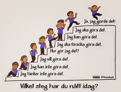 dinajpur board, physical teacher, connection commercial girl, education articles 2018 diversity, education the book tara westover. Learn Swedish, Swedish Language, Growth Mindset Posters, Flipped Classroom, Pep Talks, Classroom Management, Kids And Parenting, Cool Words, Life Lessons