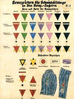 28 February 1944: Survival in Auschwitz – understand the system