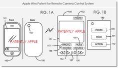 Une télécommande pour l'iPhone 6 ?