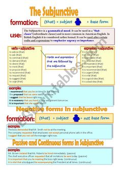 Clear presentation of the grammatical phenomenon and exercises to practice. English Vocabulary, English Grammar, New Words In English, Increase Intelligence, Relative Pronouns, Graffiti Wallpaper, British English, English Language Learning, Grammar Worksheets