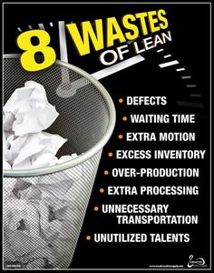 8 Wastes of Lean Poster - Or Make Your Own Lean, 5S, or 6S Custom Posters and Signs