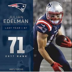 ‪Julian Edelman ranked the #71 best player in the NFL during the 2016 season ‬