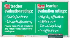 Traditional vs Recent teacher evaluation ratings