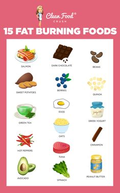 15 Fat Burning Foods for Clean Eating Weight Loss - Diet and Nutrition Weight Loss Meals, Weight Loss Drinks, Healthy Weight Loss, Losing Weight, Clean Eating Recipes For Weight Loss, Planning Menu, Best Fat Burning Foods, Good Fat Foods, Food Crush