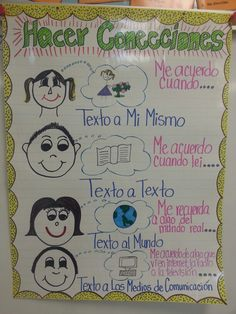 Learn Spanish Free Tips Printing Videos Structure Dual Language Classroom, Bilingual Classroom, Bilingual Education, Spanish Classroom, Spanish Anchor Charts, Anchor Charts First Grade, Elementary Spanish, Teaching Spanish, Teaching French