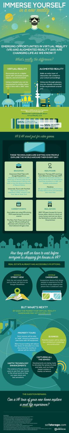 Can virtual reality be used to sell houses? Taking a virtual reality tour could be a great alternative when you are moving far away. Learn more from this infographic by Self Storage. Augmented Virtual Reality, Virtual Reality Glasses, Techno Gadgets, Software, Technology World, Medical Technology, Energy Technology, Real Estate Tips, Virtual World
