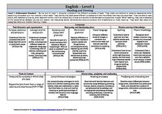Literacy Tracking Sheet -- **UPDATED** EVEN NEWER VERSION ...
