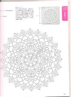Revista Nº 10 - Pastillas a Crochet