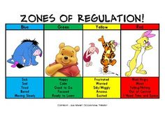Bumper Winnie the Pooh themed zones of regulation pack!Helps to teach children self-regulation and emotional awareness skills using their favourite characters Head Start Classroom, Disney Classroom, Classroom Themes, Counseling Quotes, School Counseling, Emotional Regulation, Self Regulation, Autism Activities, Therapy Activities