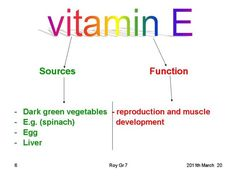 NUTRITION - VITAMINS Neglect the copies and do not go with the circulation decide on the Orginal and Real Natural Collagen Products